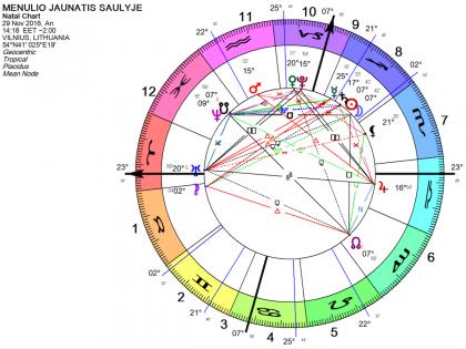 2016-11-29-jaunatis-saulio-zodiako-zenkle