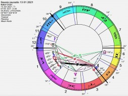 Sausio 13 dieną – Mėnulio jaunatis