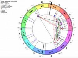 N.Gabija Wolmer. 2020 Didysis astrologinis mėnulio kalendorius